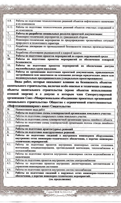 Стр. 2 приложения к свидетельству МОПОСС